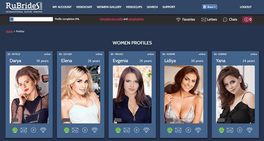 ru-brides.com